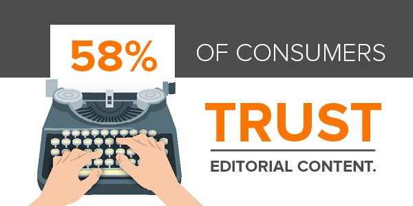 blog benefits graphics