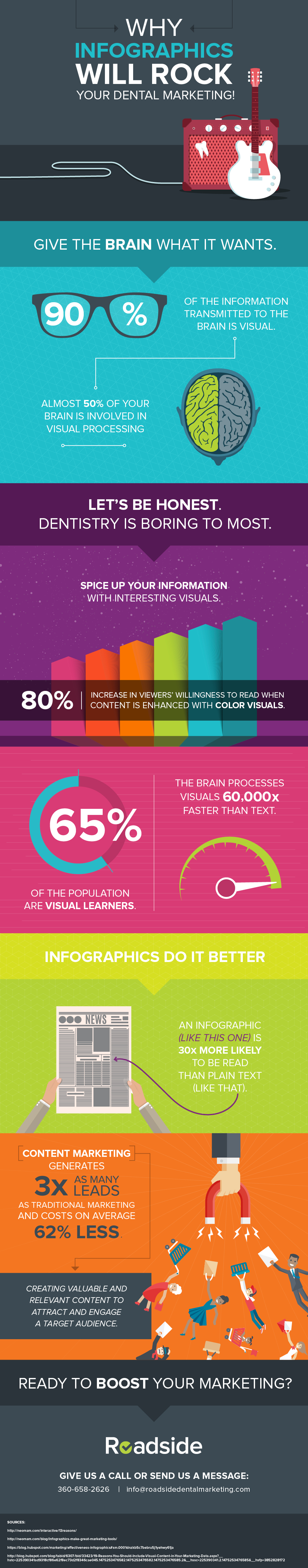 Including infographics in your dental marketing is a way to educate and engage.