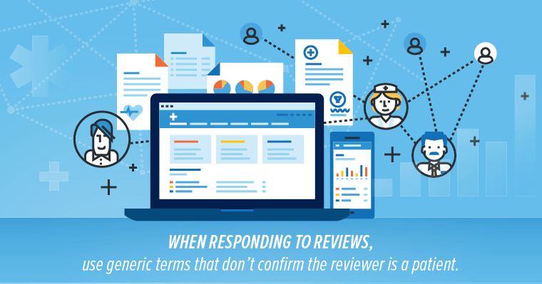 Dentists must respond to reviews in a HIPAA-compliant way.