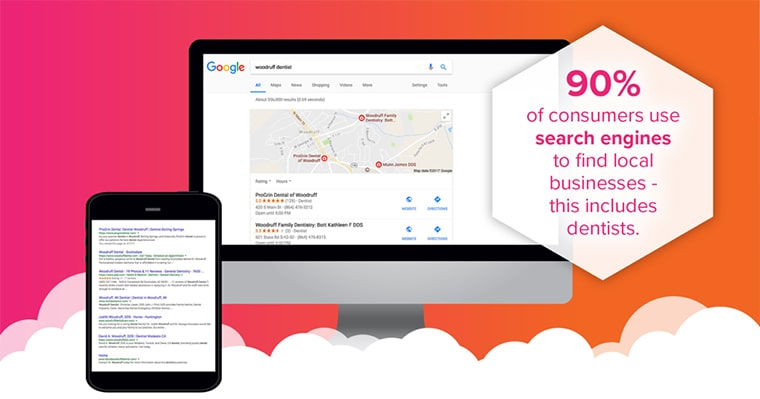 Statistic showing that 90 percent of users who will use a search engine to find out about local details of a business