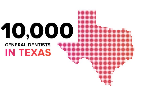 number of general dentists in Texas