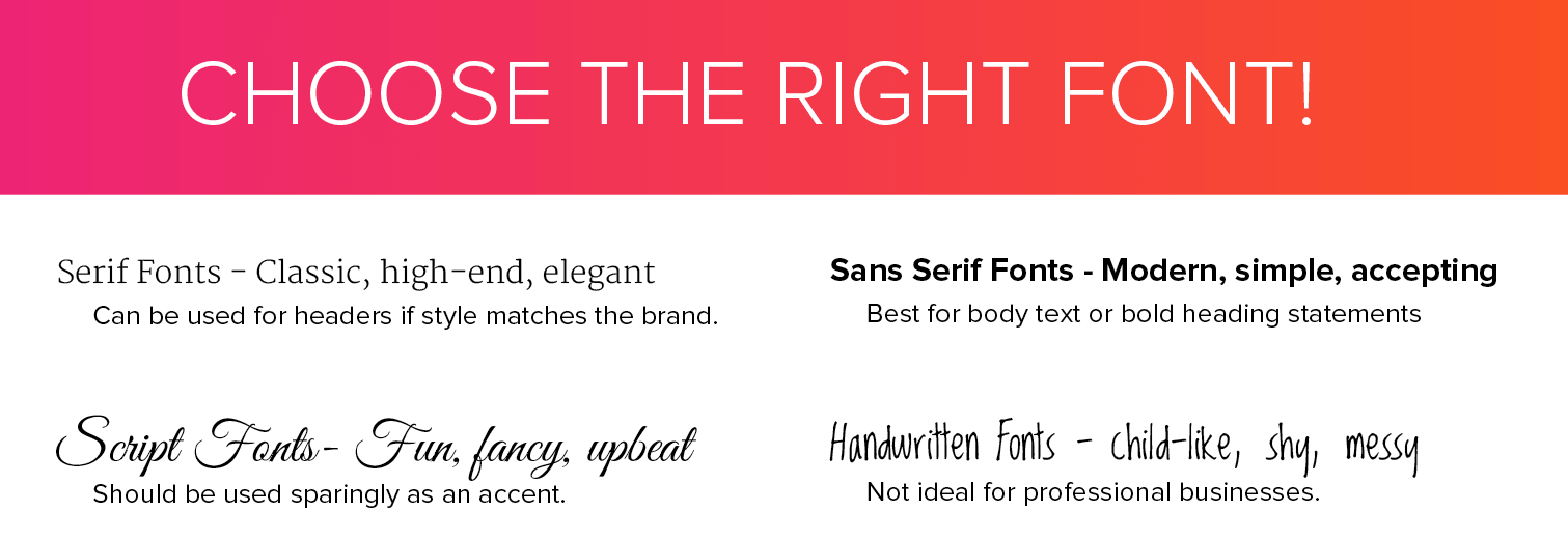font classifications and examples