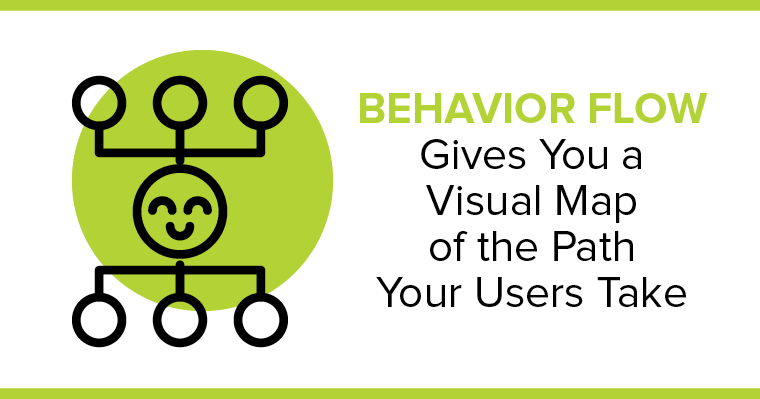 Behavior flow gives you a visual map of the path your users take.