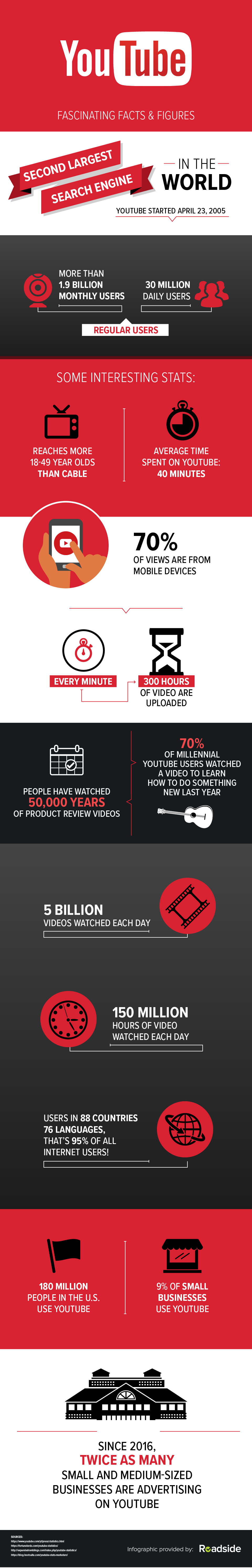 Infographic featuring facts about the second largest search engine: YouTube