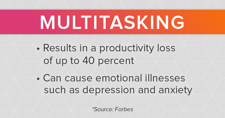 A text graphic relaying the negative effects of multitasking
