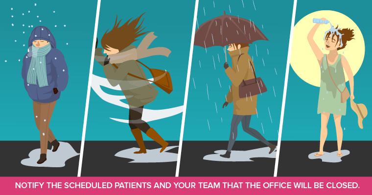 Notify scheduled patients and the team that the office will be closed.
