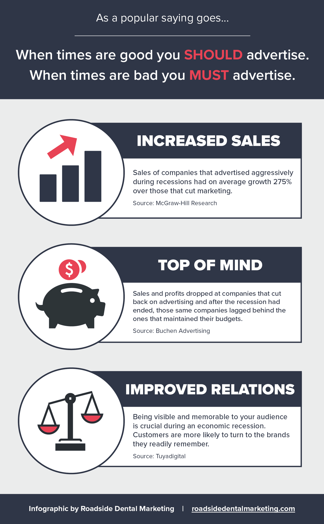 Infographic with stats about marketing during recession