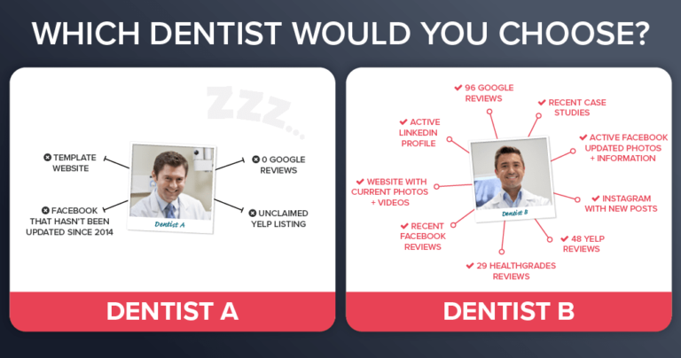 Which dentist would you choose?