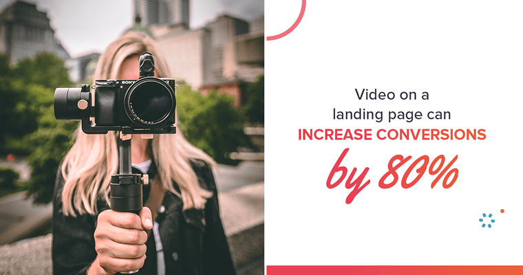 Video on a landing page can increase conversions by 80%