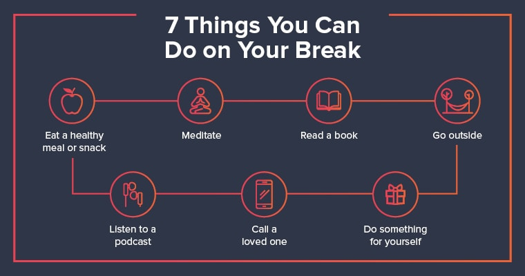 7 things you can do on your break: eat a healthy meal or snack, meditate, read a book, go outside, listen to a podcast, call a loved one, and do something for yourself.