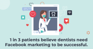 Text: 1 in 3 patients believe dentists need Facebook marketing to be successful.