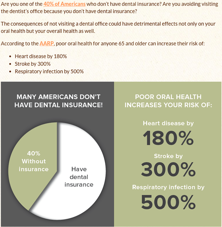 Screenshot of content from Harmony Dental's blog post about affordable dentistry