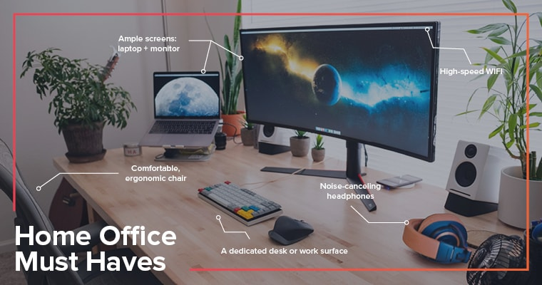 A home office desk with the essential items: a laptop and monitor, comfortable and ergonomic chair, dedicated desk or work space, high-speed wifi, and noise-canceling headphones.