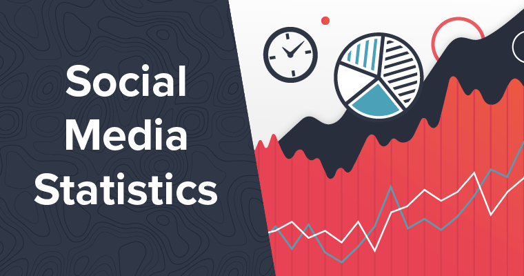 15 Mind-Blowing Social Media Statistics Every Dental Practice Needs to Know