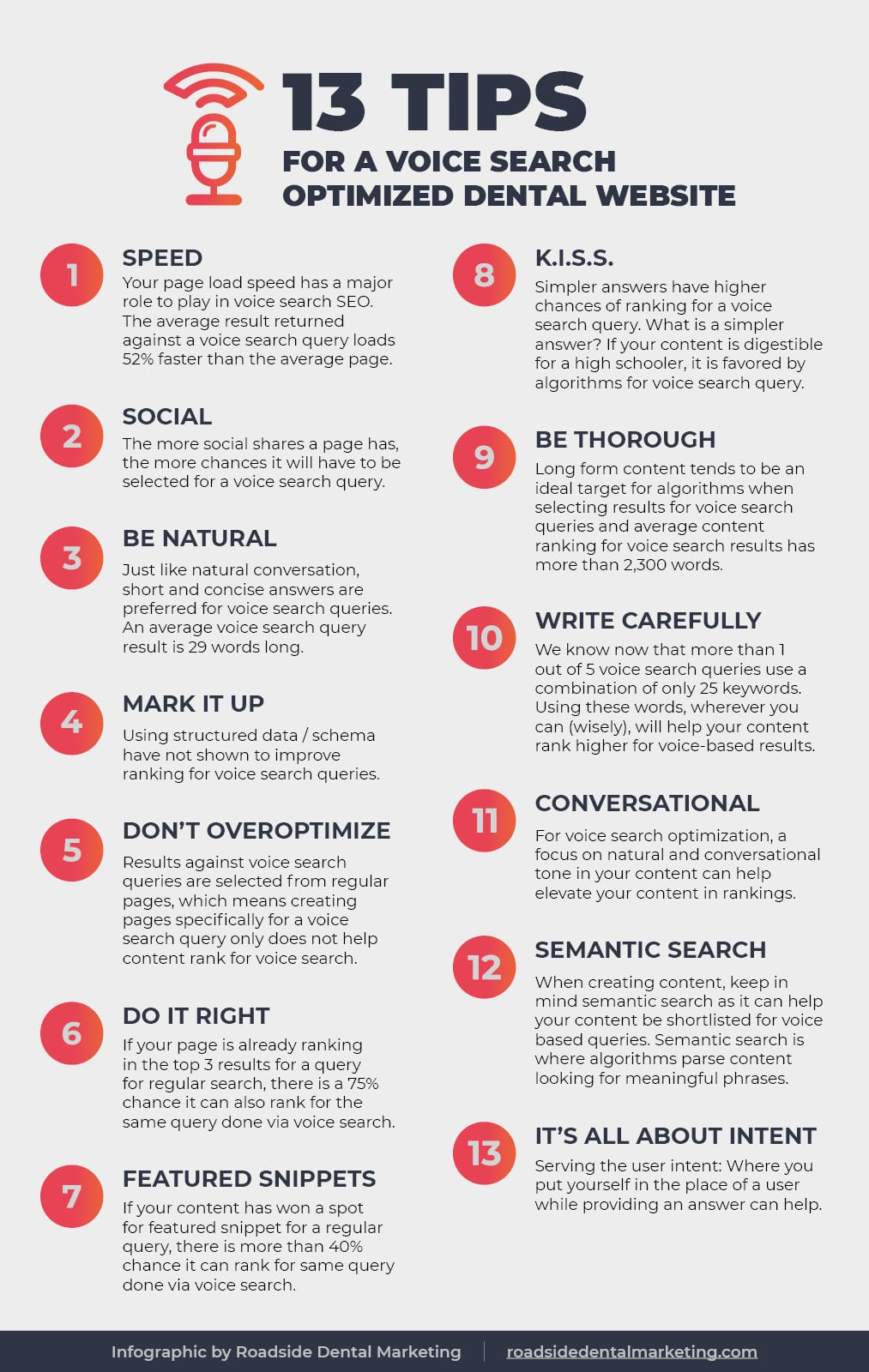 Voice search infographic: 13 tips for a voice search optimized dental website
