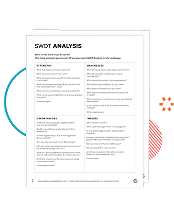 Sneak peek of our SWOT analysis